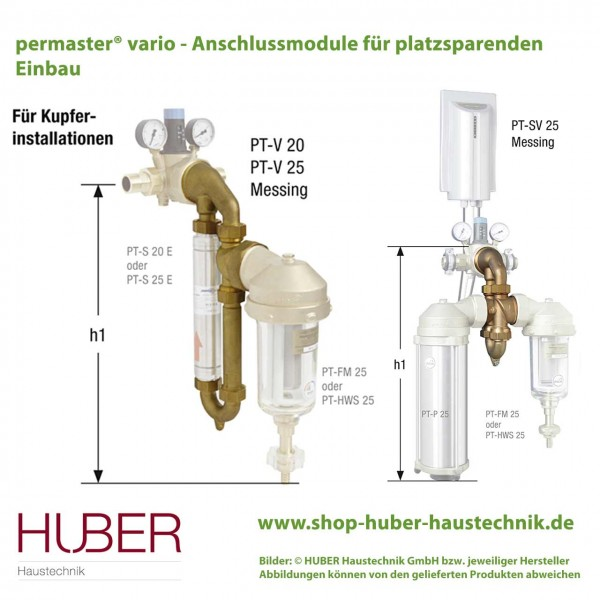 permaster® vario - Anschlussmodule für platzsparenden Einbau